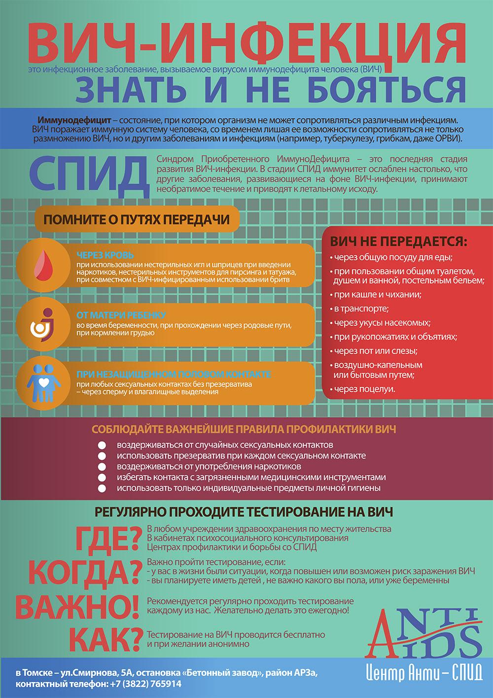 Профилактический плакат по противодействию распространения ВИЧ-инфекции.