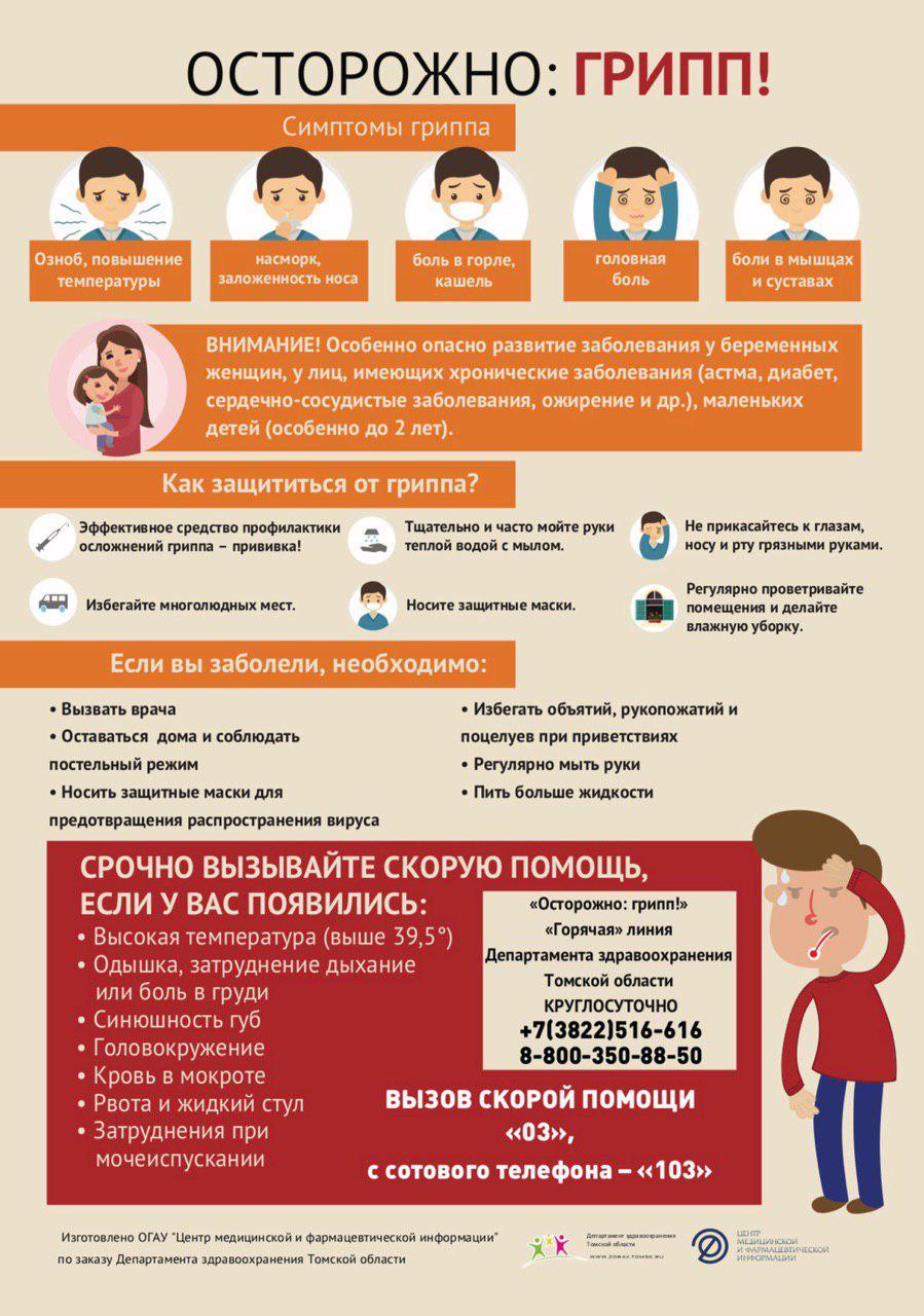 Медики напоминают о мерах предосторожности и профилактике гриппа