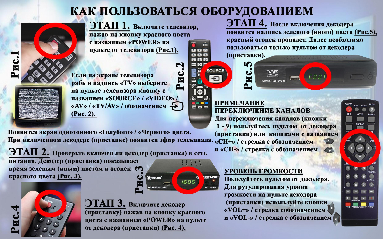 Инструкция для граждан после подключения2