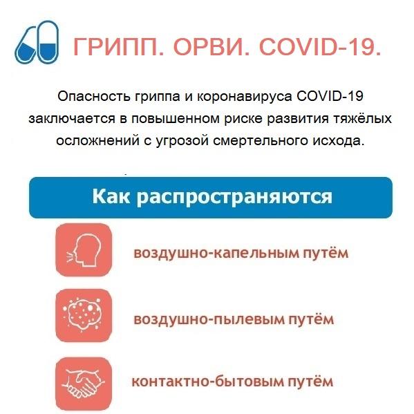 Вакцинация против гриппа почему это важно 2.